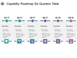 capability_roadmap_six_quarters_table_Slide01