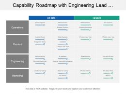 Capability Roadmap With Engineering Lead Source Tracking Swim Lane Layout