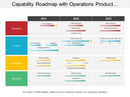 Capability Roadmap With Operations Product Three Years Timeline