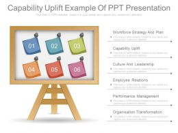 Capability Uplift Example Of Ppt Presentation
