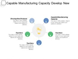 Capable Manufacturing Capacity Develop New Products Economics Business