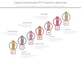 Capacity Administration Ppt Powerpoint Slide Rules