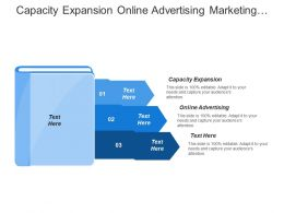 Capacity Expansion Online Advertising Marketing Research Customer Solutions