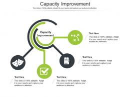 Capacity Improvement Ppt Powerpoint Presentation Infographic Template Outfit Cpb