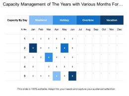capacity_management_of_the_years_with_various_months_for_overtime_vacation_Slide01