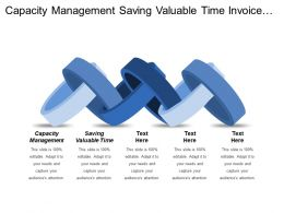 Capacity Management Saving Valuable Time Invoice Proforma