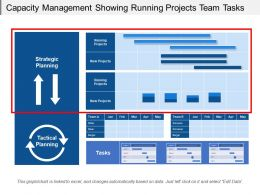 Capacity Management Showing Running Projects Team Tasks