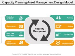 Capacity Planning Asset Management Design Model