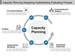 Capacity Planning Designing Implementing Evaluating Process
