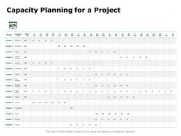 Capacity Planning For A Project Ppt Powerpoint Presentation Aids