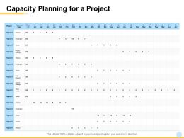 Capacity Planning For A Project Ppt Powerpoint Presentation Ideas Designs
