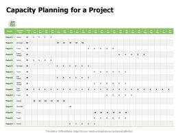 Capacity Planning For A Project Ppt Powerpoint Presentation Outline