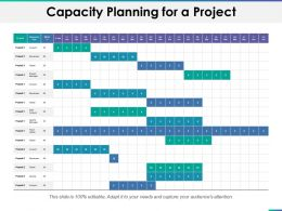 Capacity Planning For A Project Ppt Summary Deck