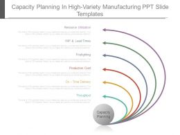 Capacity Planning In High Variety Manufacturing Ppt Slide Templates