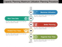 Capacity Planning Maximum Utilization Planning Procedure