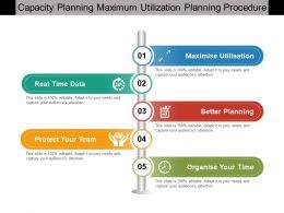 capacity_planning_maximum_utilization_planning_procedure_Slide01