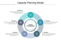 Capacity Planning Model Ppt Powerpoint Presentation Pictures Diagrams Cpb