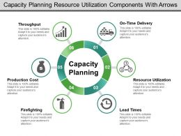 Capacity Planning Resource Utilization Components With Arrows