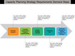 Capacity Planning Strategy Requirements Demand Steps