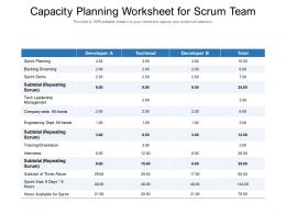 Capacity Planning Worksheet For Scrum Team