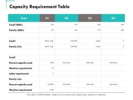 Capacity Requirement Table Ppt Powerpoint Presentation Summary Pictures
