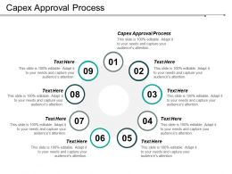 Capex Approval Process Ppt Powerpoint Presentation Gallery Elements Cpb