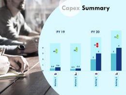 Capex Summary Fy20 Powerpoint Presentation Skills
