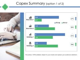 Capex Summary Ppt Deck