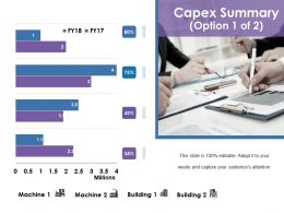 Capex Summary Ppt Summary Gallery
