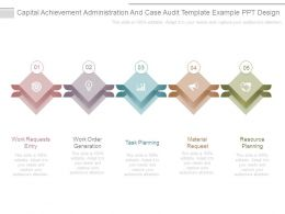 Capital Achievement Administration And Case Audit Template Example Ppt Design