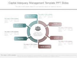Capital Adequacy Management Template Ppt Slides