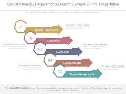 Capital Adequacy Requirements Diagram Example Of Ppt Presentation