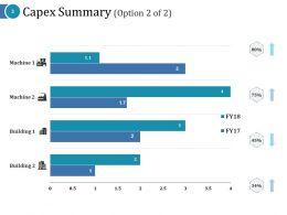Capital Asset Expenditure Powerpoint Presentation Slides