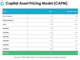 Capital Asset Pricing Model Capm Stock Ppt Powerpoint Presentation Pictures Ideas