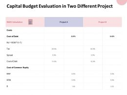 Capital Budget Evaluation In Two Different Project Calculation Ppt Powerpoint Presentation Deck