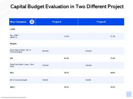 Capital Budget Evaluation In Two Different Project Common Equity Ppt Powerpoint Presentation Show