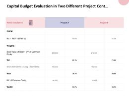 Capital Budget Evaluation In Two Different Project Cont Equity Ppt Powerpoint Presentation