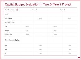Capital Budget Evaluation In Two Different Project Costs E49 Ppt Powerpoint Presentation Icon Smartart