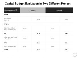 Capital Budget Evaluation In Two Different Project Marketing Ppt Powerpoint