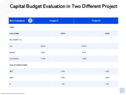 Capital Budget Evaluation In Two Different Project Ppt Powerpoint Presentation Show Clipart Images