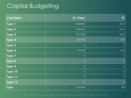 Capital Budgeting Cost Ppt Powerpoint Presentation Outline Demonstration