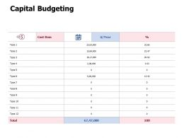 Capital Budgeting Finance Investment Ppt Powerpoint Presentation File Example