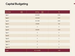Capital Budgeting Marketing Ppt Powerpoint Presentation Styles Outline