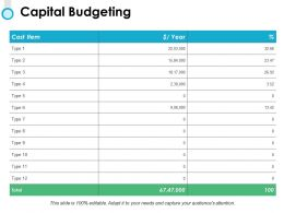 Capital Budgeting Ppt Powerpoint Presentation Diagram Lists