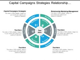 Capital Campaigns Strategies Relationship Marketing Management Sales Management Cpb