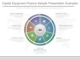 Capital Equipment Finance Sample Presentation Examples