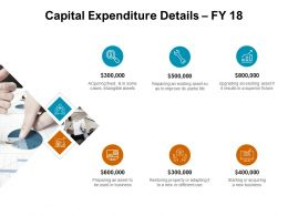 Capital Expenditure Details Fy 18 Growth Ppt Powerpoint Presentation Gallery