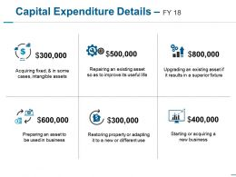Capital Expenditure Details Fy 18 Ppt Show Smartart