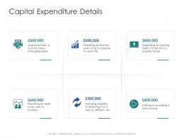 Capital Expenditure Details Infrastructure Engineering Facility Management Ppt Mockup