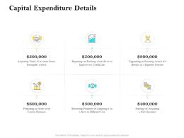 Capital Expenditure Details Ppt Powerpoint Presentation Outline Themes
